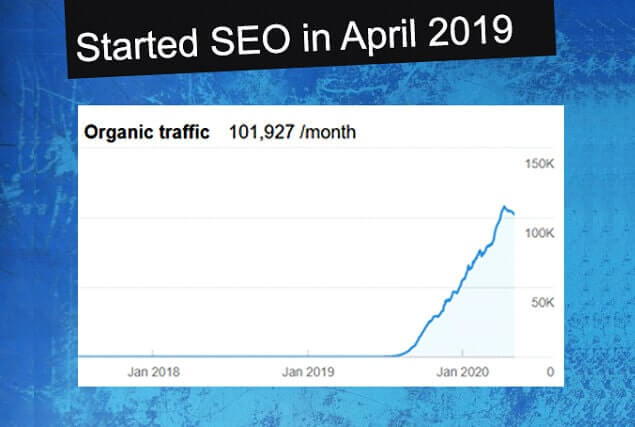 started-seo-in-apirl